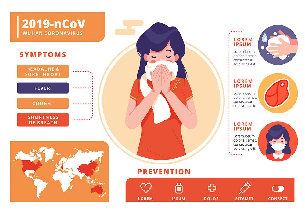 冠状病毒症状和信息图表矢量素材合集