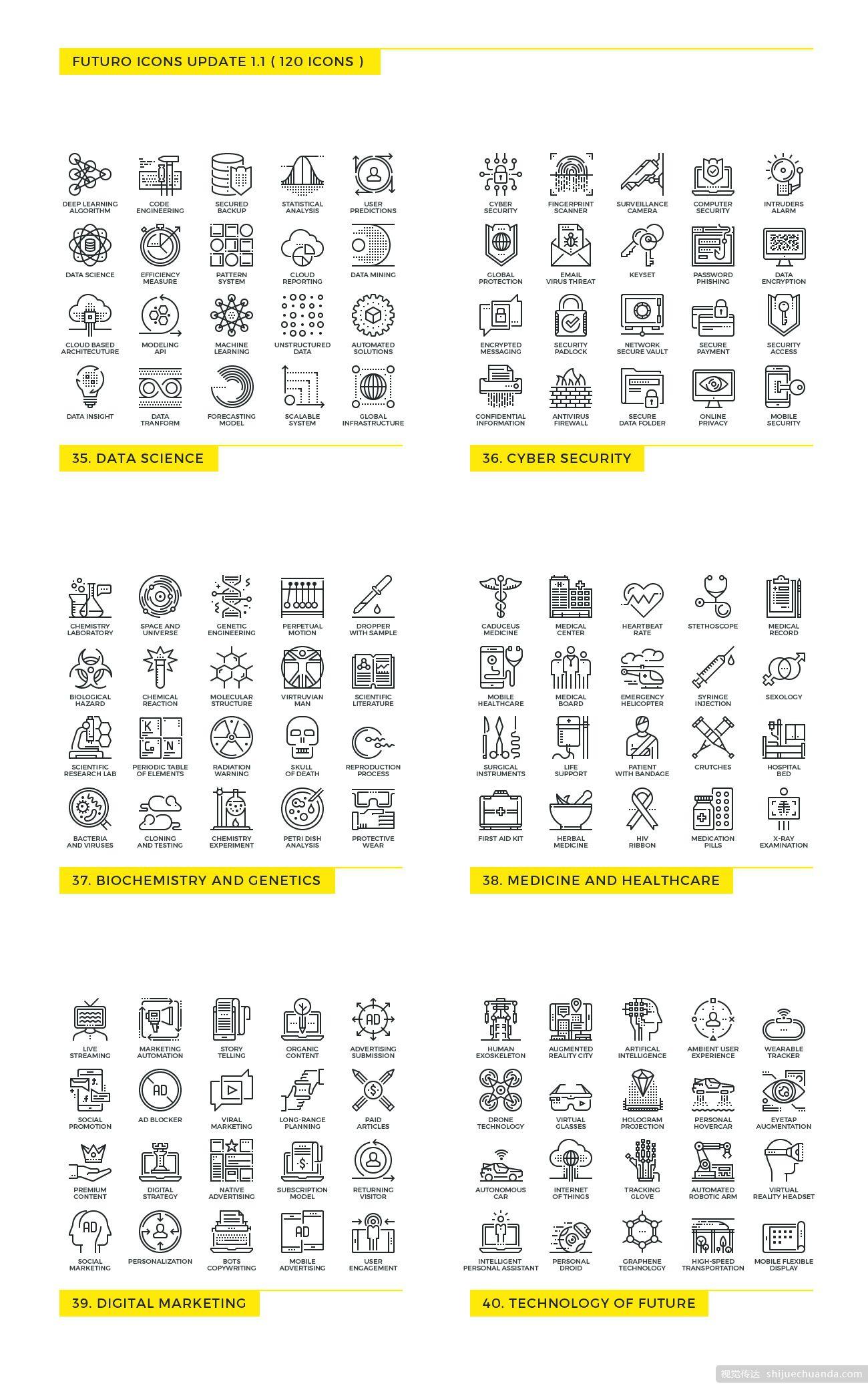 2000个未来感线性图标合集